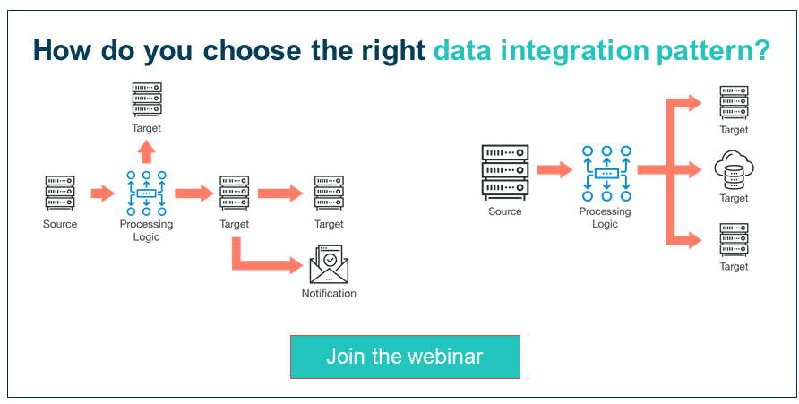 Boomi data integration pattern webinar