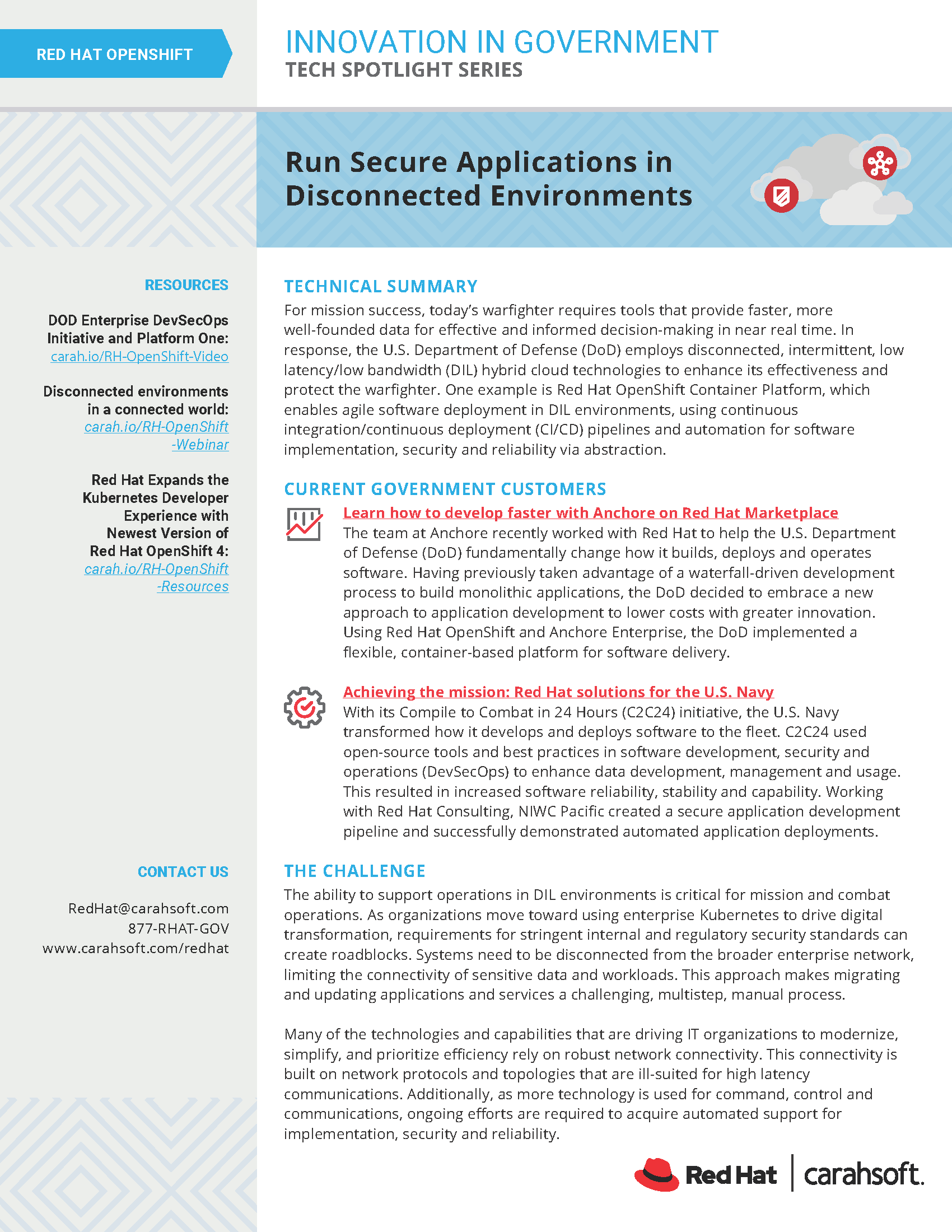 Tech Spotlight Red Hat OpenShift Container Platform Graphic