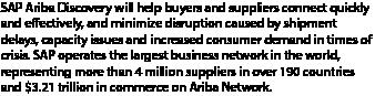 SAP Ariba Desc.png