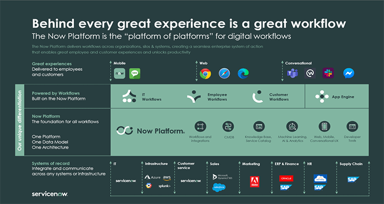 servicenow-workflow-banner.png