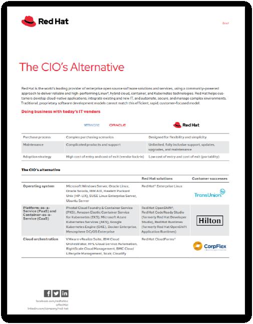 CIO's Alternative preview