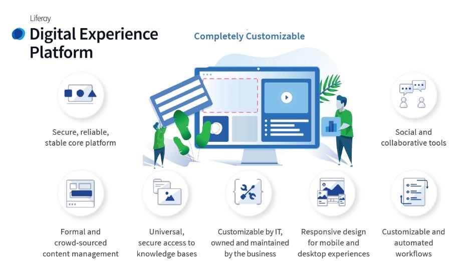 Digital Experience Platform.jpg