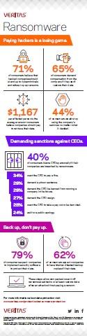 Ransomware Infographic.jpg