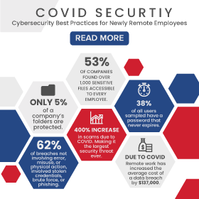 GOVFTP COVID Cybersecurity Best Practices