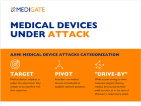 5_-_Medical_Devices_Under_Attack.jpg