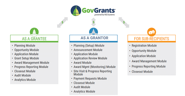 GovGrants-boxes-Updated-.png