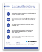 How to Request and Download Licenses Graphic.jpg