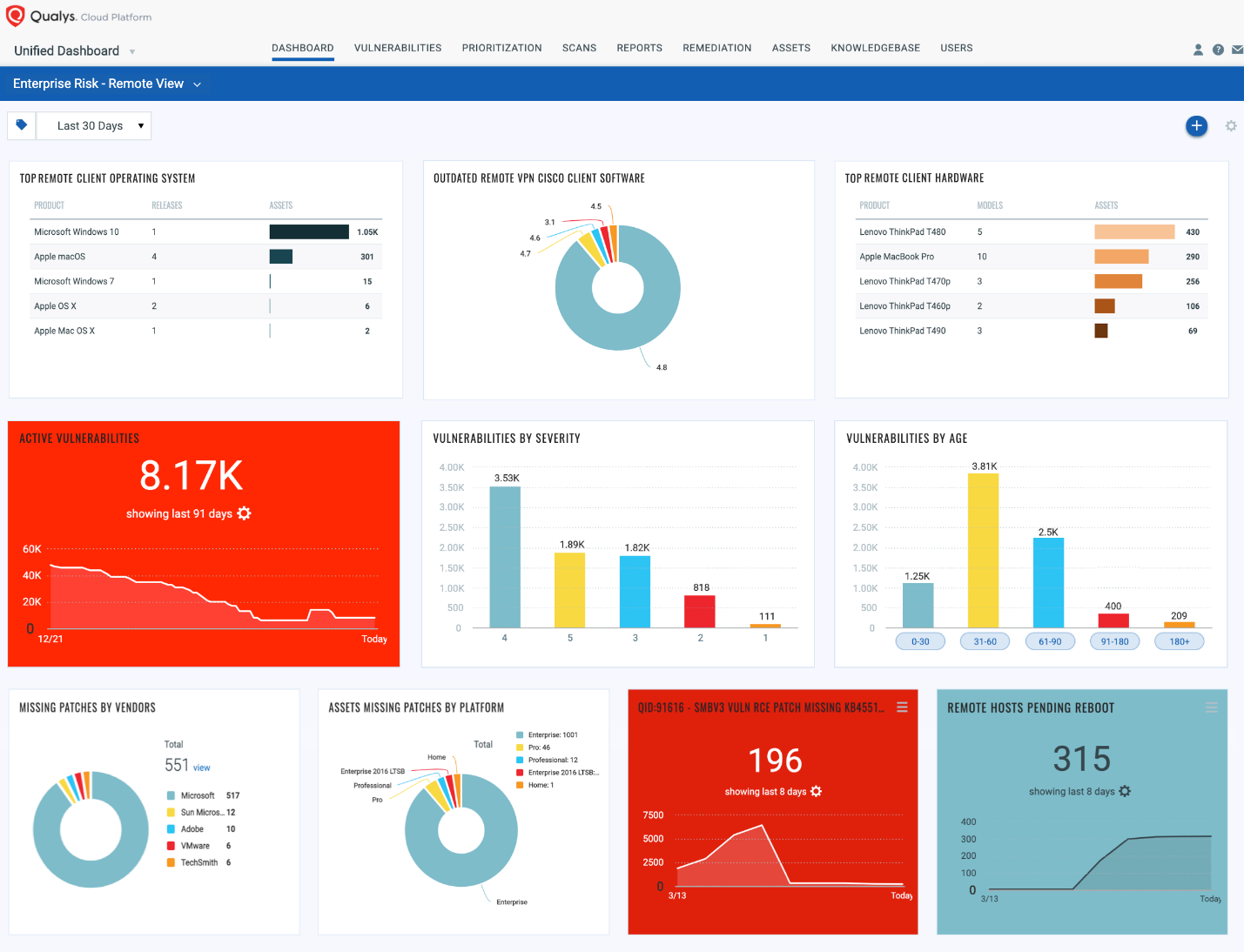 Qualys Remote Endpoint Security screen capture