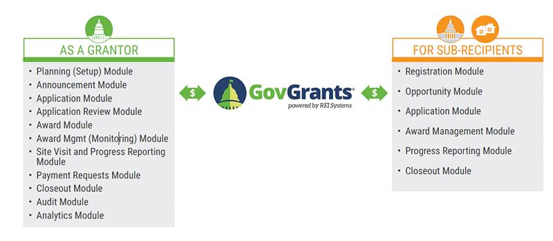 federal-govgrants.png
