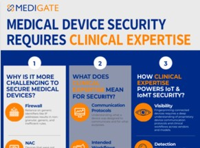 6_-_Medical_Device_Security_Requires_Clinical_Expertise.jpg