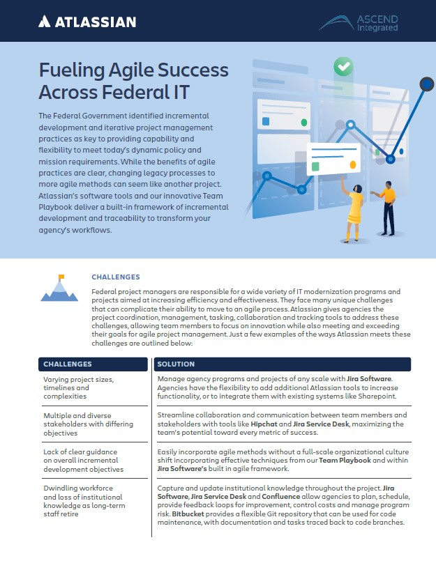 Atlassian Federal IT infographic