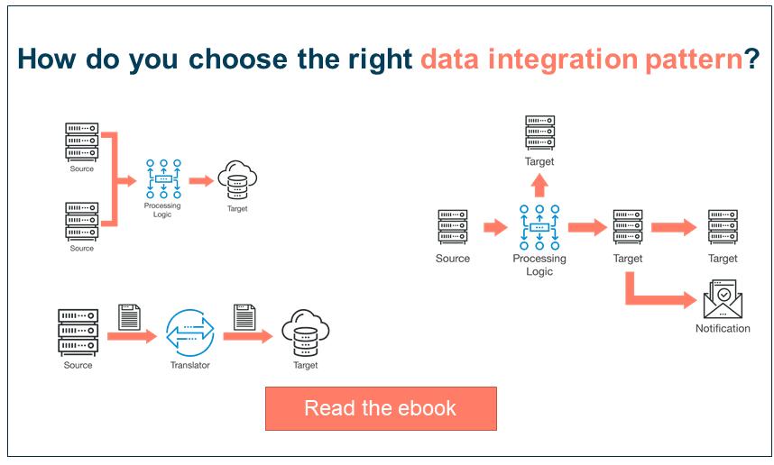 Boomi data integration pattern ebook
