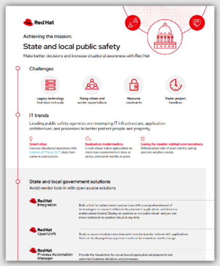 Public Safety & Crisis Response