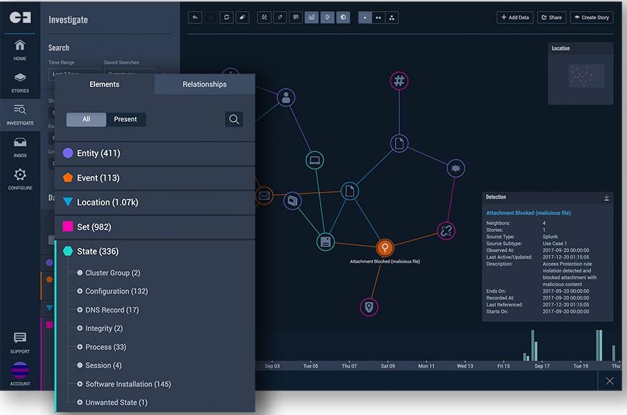 Carahsoft :: Gemini Data Inc