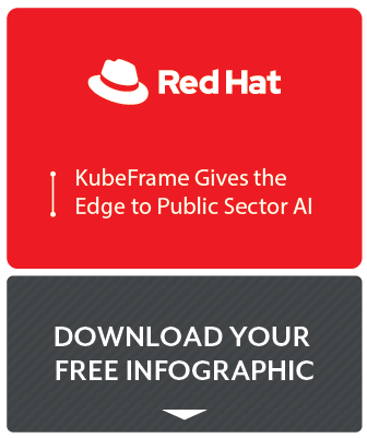 Red Hat KubeFrame white paper preview