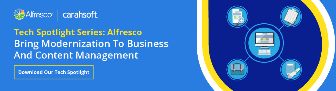 Alfresco Content Management Header Image